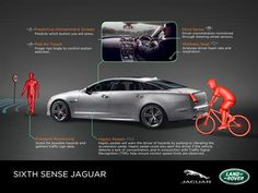 Jaguar Land Rover is taking driver distraction and fatigue seriously and is coming up with features to bring you back to driving and paying attention.  A good idea.