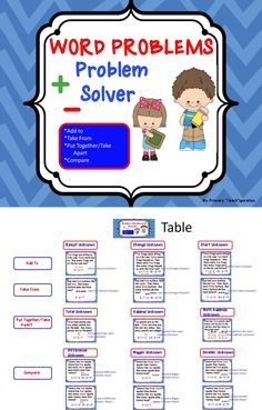 These anchor charts can be used in interactive math notebooks or on a math problem-solving wall for your students to refer to as they complete word problems independently.  $