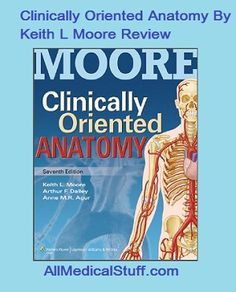 Lippincott pharmacology pdf review and download free free medical clinically oriented anatomy moore pdf review best deals fandeluxe Images