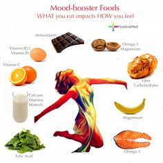 Mood-booster Foods - What you eat impacts HOW you feel