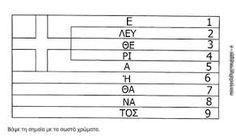 ελληνικη σημαια ξηρας - Αναζήτηση Google In Kindergarten, Coloring Pages, 3 D, Sheet Music, Greece, Teaching, Education, School, March