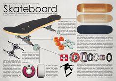 Infográfico - Skateboard - Guilherme Rocha - SATC