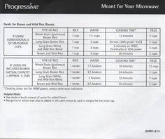 Progressive Miracleware Rice Cooker Instructions