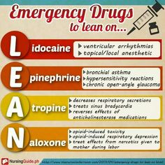 #Emergency #Drugs