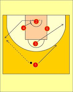 Pick'n'Roll. Resources for basketball coaches.: Spain National Team Diamond Offense