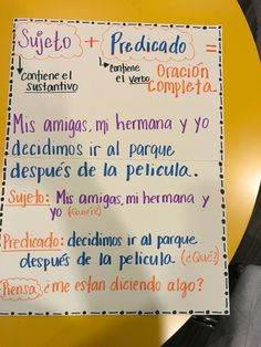 Sujeto + Predicado Spanish Anchor Chart Language Arts Dual Language Classroom, Bilingual Classroom, Bilingual Education, Spanish Teaching Resources, Spanish Language Learning, Language Arts, German Language, Japanese Language, Writing Curriculum