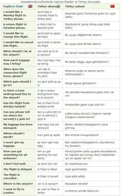 English Writing, English Study, English Words, English Grammar, Learn English, English Language, Learn Turkish Language, Learn A New Language, English Tips