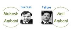 Mukesh Ambani success and Anil Ambani failure. Learning from Mukesh Ambani including business tips.