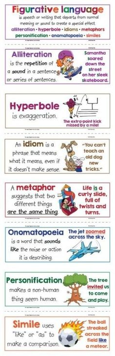 FREE Printable Figurative Language Anchor Chart Illustrated Posters by ofelia