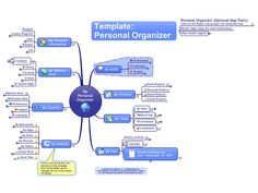 Image result for my mlm mindmap