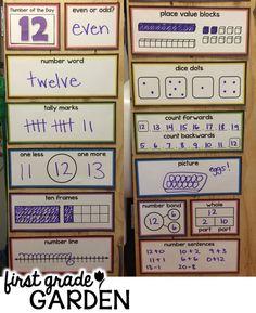 First Grade Garden: Daily Schedule - Calendar and Math Stretch - Mathe Ideen 2020 Maths Guidés, Year 1 Maths, Teaching Math, Maths Area, First Grade Classroom, 1st Grade Math, Math Classroom, Grade 1, Kindergarten Math Wall