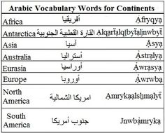 Arabic Vocabulary Words for Continents