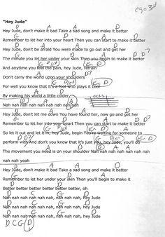 Hey Jude (Beatles) Capo 3rd - Guitar Chord Chart - http://www.youtube.com/munsonmusiclive