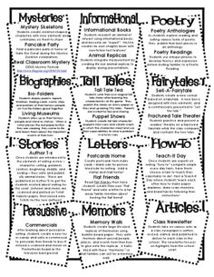 Literacy activities by the genres by octokat