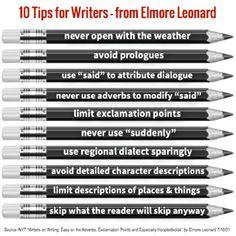 Elmore Leonard's Rules for Writing Fiction