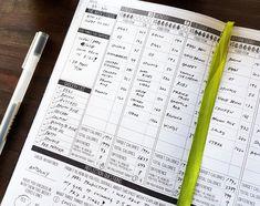 Passion Planner Calorie Tracker