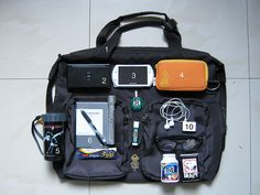 what's in my bag by 铁蛋骑士, via Flickr