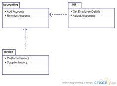 Mac uml diagram software uml diagram pinterest diagram uml diagram types with examples for each type of uml diagrams ccuart Image collections
