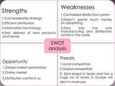 Swot Analysis Of Pharmaceutical Marketing Focusing On