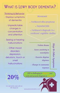 What is Lewy body dementia? www.personalcareinc.com: