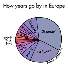 How years go by in Europe. Or Wisconsin...