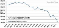 El mercado deduce una devaluación del 88% en el dracma