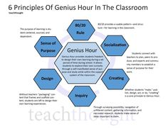 6 Principles Of Genius Hour In The Classroom