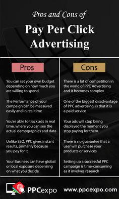 Pay Per Click Marketing, Pay Per Click Advertising, Business Marketing, Content Marketing, Digital Marketing, Google Ads, Free Ebooks, Budgeting, Web Design