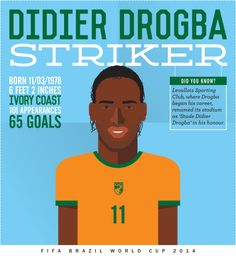 For the FIFA 2014 World Cup, we conceived, designed and illustrated these cut-and-keep collectibles featuring key football players. These are being featured across a full page of Mid-Day, every day until the opening ceremony.#fifa #midday #soccer #brasil2014  #drogba #ivorycoast