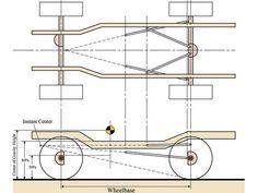 4-Link Tech - Measurements & Material Selection