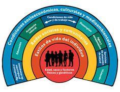 Promociona Salud: Inteligencia Emocional en la Promoción de la Salud