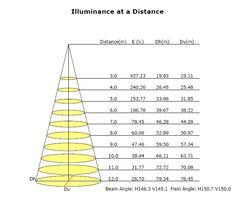 100W-UL-RoHS-CE-LED-Street-Light-for-Parking-High-Pole-.jpg (635×599)