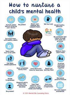 639 Best MENTAL HEALTH ACTIVITIES images | Mental Health ...