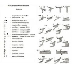 English-Russian translation of Crochet Terms with symbol diagram