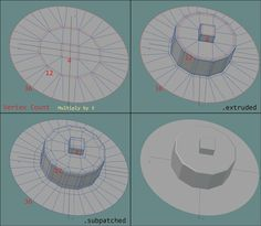 Polygon Modeling Tables for 3D Artists — Nicholas Giovinco