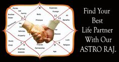 Find Your Perfect Match For Your Future. We do Match Making without Birth Detail. Live a good Marital life with the Help of ancient astrologer ASTRO RAJ. For Appointment Call Or WhatsApp : Online Match, Before Marriage, Your Brother, Life Partners, Match Making, Perfect Match, The Help, Astrology, Birth