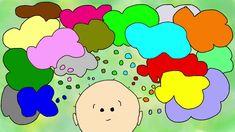 Tankar og følelsar - YouTube Alesund, Education, Youtube, Onderwijs, Learning, Youtubers, Youtube Movies