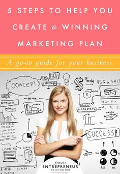 Guide for creating a winning marketing plan.