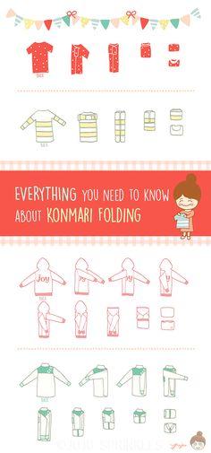 Ilustrações de como dobrar as roupas seguindo o método de Marie Kondo, do livro a mágica da arrumação