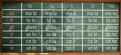 Link: COMBINING: direct and indirect pronouns #grammatica #italiano #pronomi