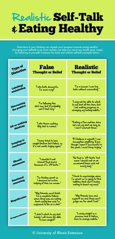 Realistic Self-Talk & Eating Healthy