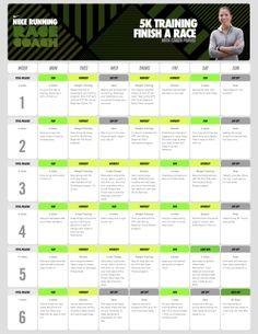 5K Training Schedule by Nike