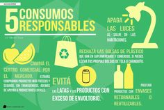 5 acciones de consumo responsable y de fácil implementación