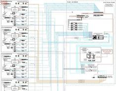 Server Rack Diagram At Av Wiring Diagram Data Center Rack, Server Rack, Tech House, Electrical Wiring, Line Drawing, Service Design, Audio, Drawings, Room