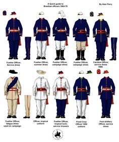 Military Gear, Military Uniforms, Military History, Triple Alliance, American War, Latin America, Battle, Character Design, Powder