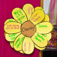 Growing Flowers Cover Photo {BES program tracking ideas - Mount throughout library. Hand students a petal when their bookmark passes muster. Reading Resources, Teaching Reading, Teaching Ideas, Learning, Future Classroom, School Classroom, Classroom Ideas, School Library Displays, Balanced Literacy