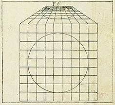 240px-Della_Pittura_Alberti_perspective_circle_to_ellipse.jpg (240×220)