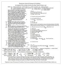 Ιλιάδα και Γραμμική Β