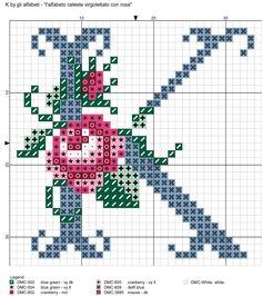 alfabeto celeste virgolettato con rosa: K