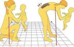 Poziții cotidiene, CORECTE după naștere. Cum îngrijești de copil fără dureri de spate   eumama